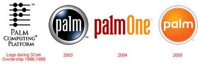 Logo-palm